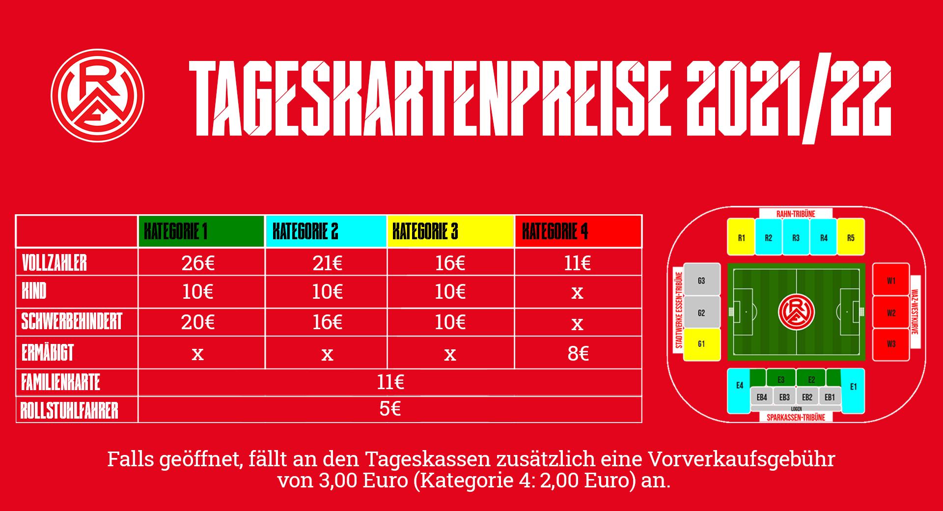 Alemannia Aachen: Tickets für Westschlager erhältlich – Rot-Weiss Essen